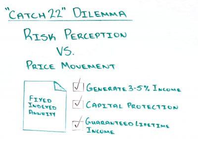 Catch-22-Dilemma