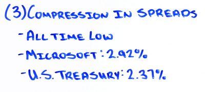 Compression-in-spreads