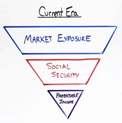 Current-Era-Triangle