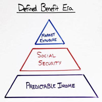Defined-Benefit-Era-Triangle