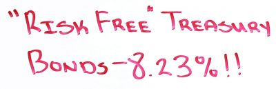Risk-Free-Treasury-Bond