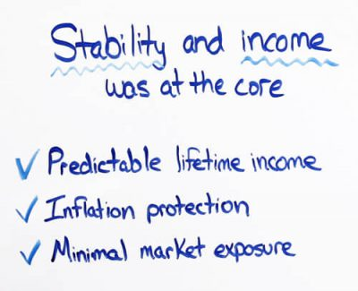 Stability-Income-Core