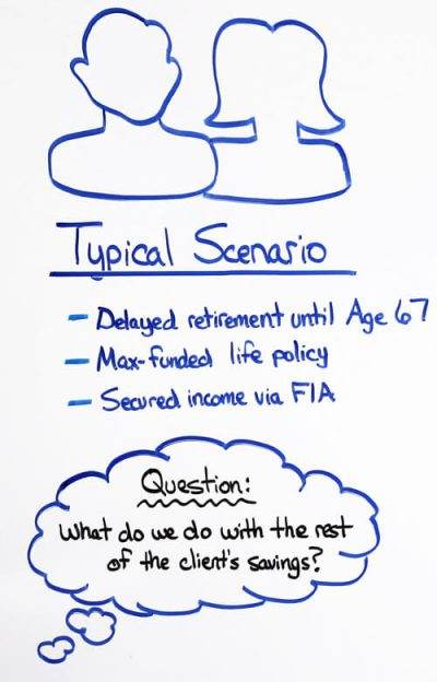 asset-allocation-typical-scenario