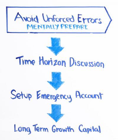 avoid-unforced-errors